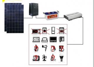 Ostrovní solární elektrárna